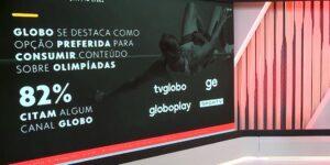 Globoplay terá canal dedicado para Jogos de Tóquio